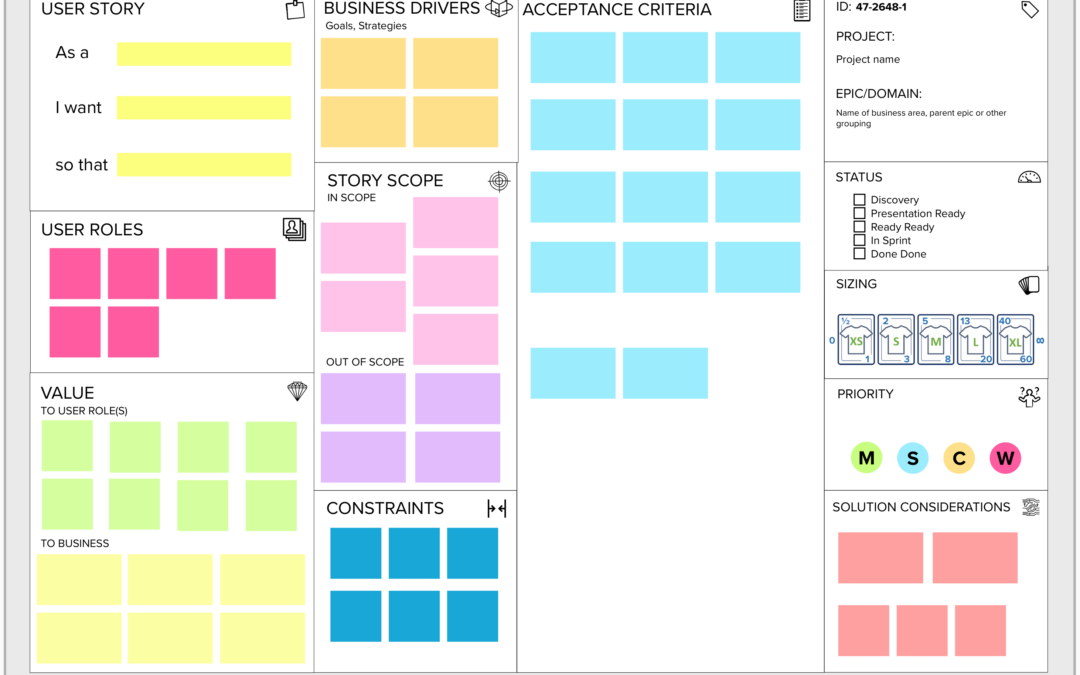 The User Story Discovery Canvas from IAG