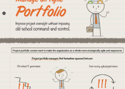 Infographic: Manage an Agile Portfolio with IAG