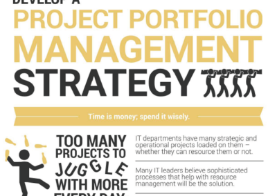 Infographic: Develop a Portfolio Management Strategy