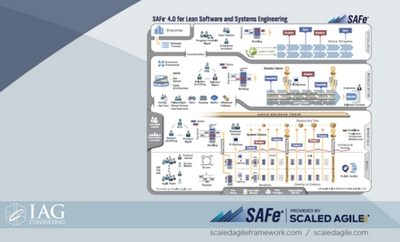 Whitepaper: SAFe® 4.0 Introduction